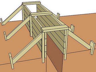 Как правильно поставить опалубку для ленточного фундамента?
